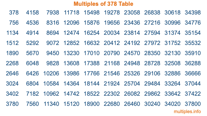 Multiples of 378 Table