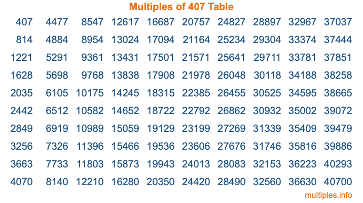 Multiples of 407 Table
