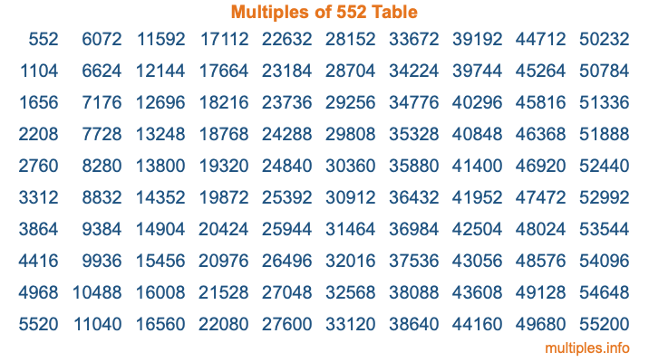 Multiples of 552 Table